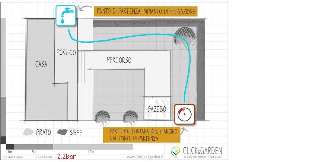 Impianto di irrigazione come realizzare un impianto di for Quanto costa un impianto di irrigazione per giardino